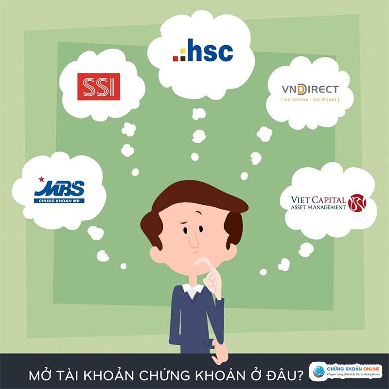 Mua cổ phiếu tại cả 3 sàn HOSE, HNX và Upcom cần phải mở tối thiểu bao nhiêu tài khoản chứng khoản?