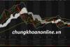 Nhận định thị trường chứng khoán ngày 22/01/2019. Vượt mốc 910, VNI tiếp tục đà tăng.