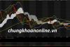 Nhận định thị trường chứng khoán ngày 10/4/2019 chịu áp lực giảm điểm