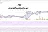 Cập nhật phân tích kỹ thuật cổ phiếu CTR ngày 30/07/2019