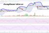 Cập nhật cổ phiếu đáng chú ý TPB : Ngân hàng cổ phần Tiên Phong