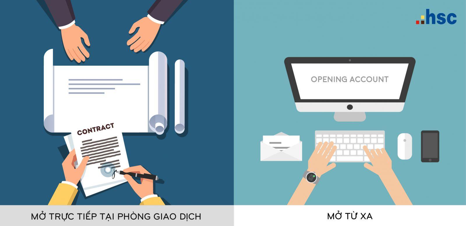 Hướng dẫn thủ tục mở tài khoản chứng khoán tại HSC. Ảnh: Nhật Cường