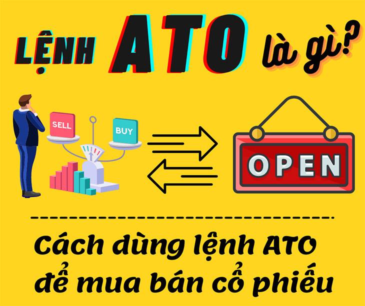 1. Lệnh giao dịch tại mức giá khớp lệnh xác định giá mở cửa (ATO)